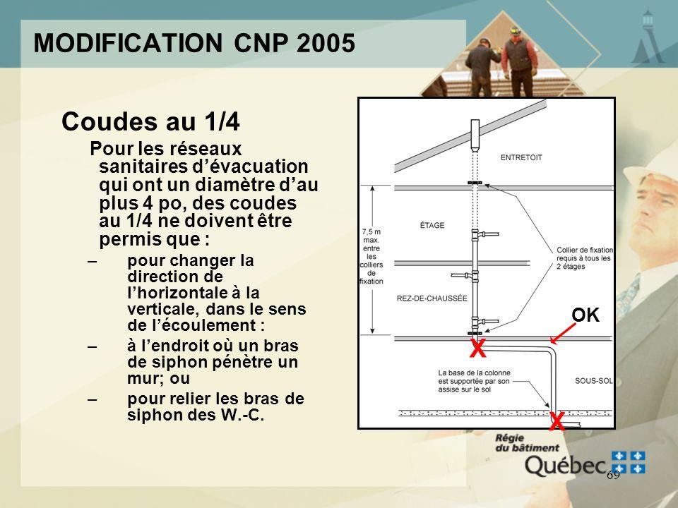 68 NOUVELLES MODIFICATIONS 2.1.4. Mouvement de la structure QC 1) Les installations de plomberie des bâtiments assujettis au Chapitre I du Code de con