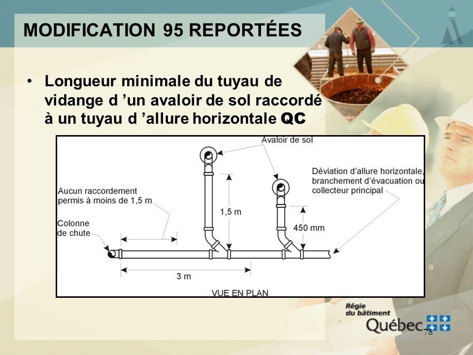 77 MODIFICATION 95 REPORTÉES Raccordements au pied et dans une déviation d une colonne de chute QC