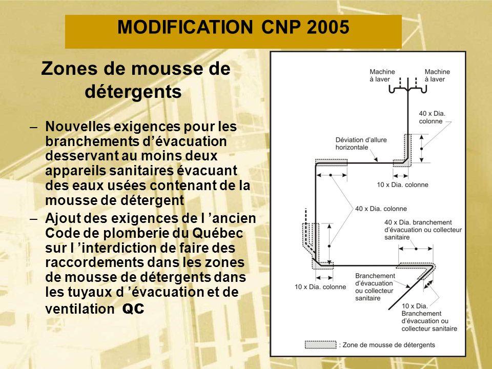 78 MODIFICATION 95 REPORTÉES Longueur minimale du tuyau de vidange d un avaloir de sol raccordé à un tuyau d allure horizontale QC