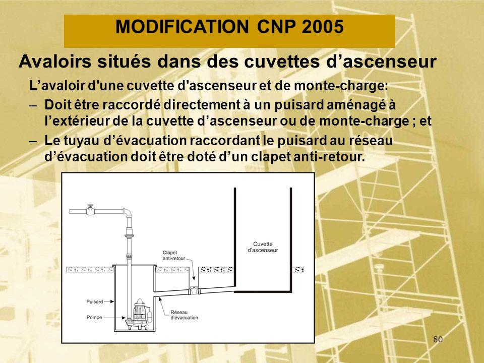 79 MODIFICATION CNP 2005 Zones de mousse de détergents –Nouvelles exigences pour les branchements dévacuation desservant au moins deux appareils sanit