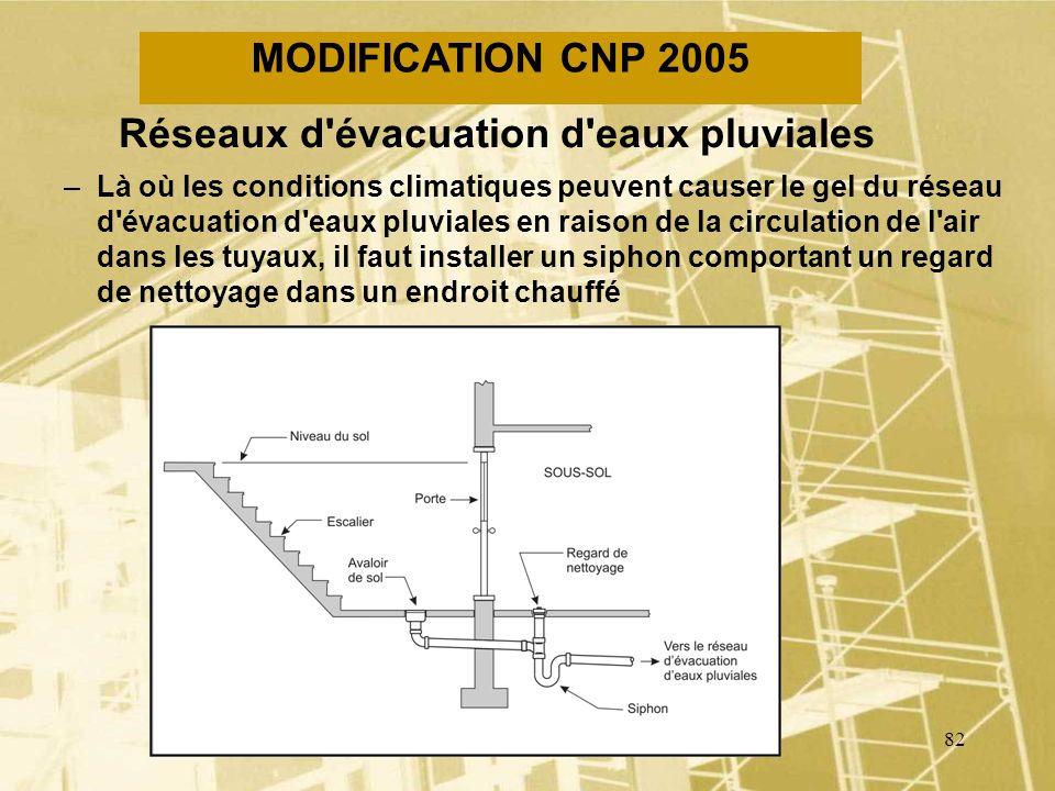 81 NOUVELLES MODIFICATIONS Ajout des exigences de l ancien Code de plomberie du Québec sur les fosse de retenue QC