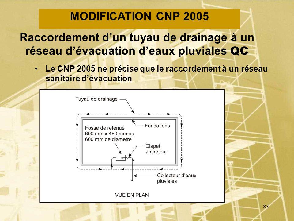 82 MODIFICATION CNP 2005 Réseaux d'évacuation d'eaux pluviales –Là où les conditions climatiques peuvent causer le gel du réseau d'évacuation d'eaux p