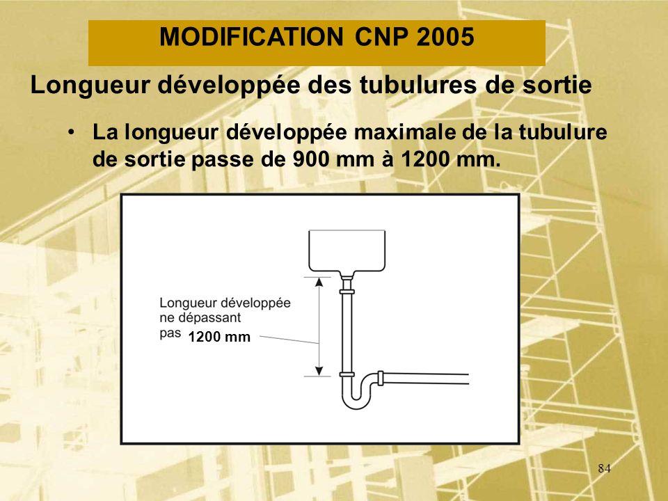 83 MODIFICATION CNP 2005 Raccordement dun tuyau de drainage à un réseau dévacuation deaux pluviales QC Le CNP 2005 ne précise que le raccordement à un