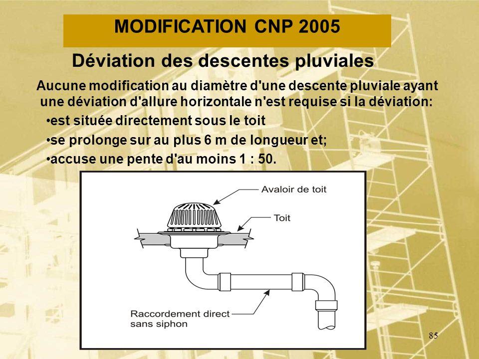 84 MODIFICATION CNP 2005 Longueur développée des tubulures de sortie La longueur développée maximale de la tubulure de sortie passe de 900 mm à 1200 m
