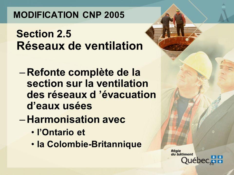 87 MODIFICATION CNP 2005 Exigences sur les regards de nettoyage dans les établissements de santé –Ils doivent être installés sur le tuyau de renvoi au