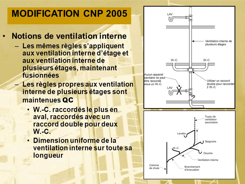 89 MODIFICATION CNP 2005 Ventilation interne (article 2.5.2.1) –Notions de tuyau de ventilation secondaire est divisée en deux notions –Nouvelle notio