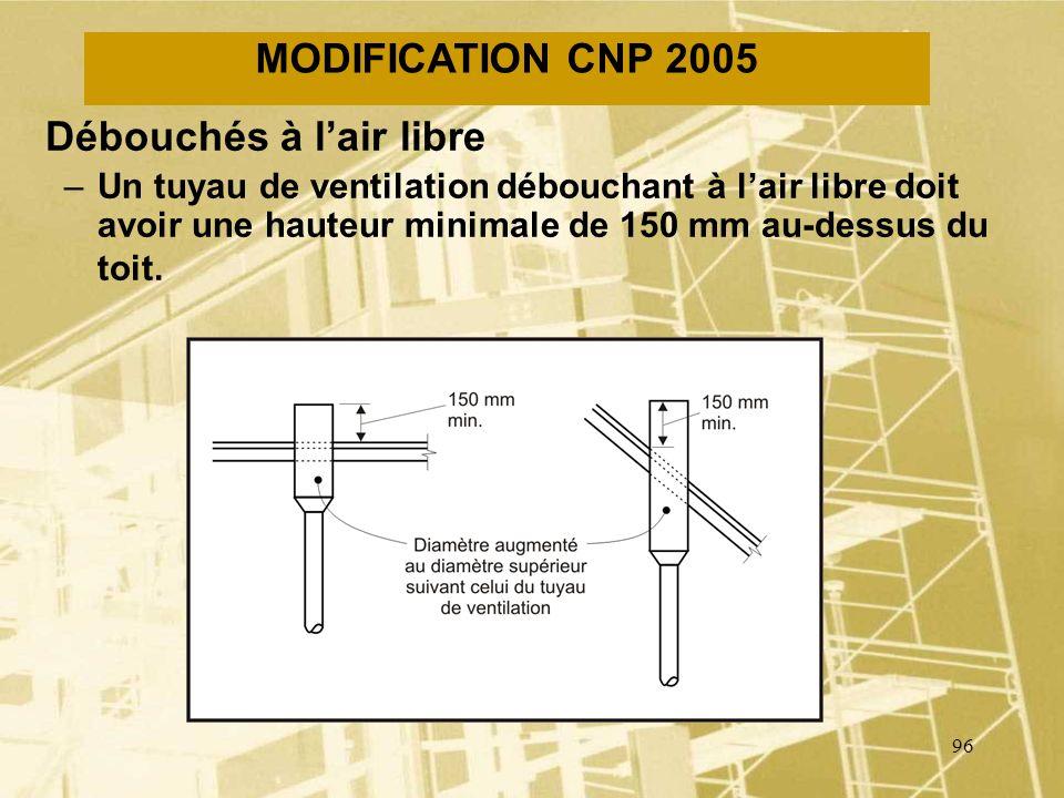 95 MODIFICATION CNP 2005 Installations futures –Un tuyau de ventilation pour les étages sans plomberie est exigé de la même façon que pour les sous-so
