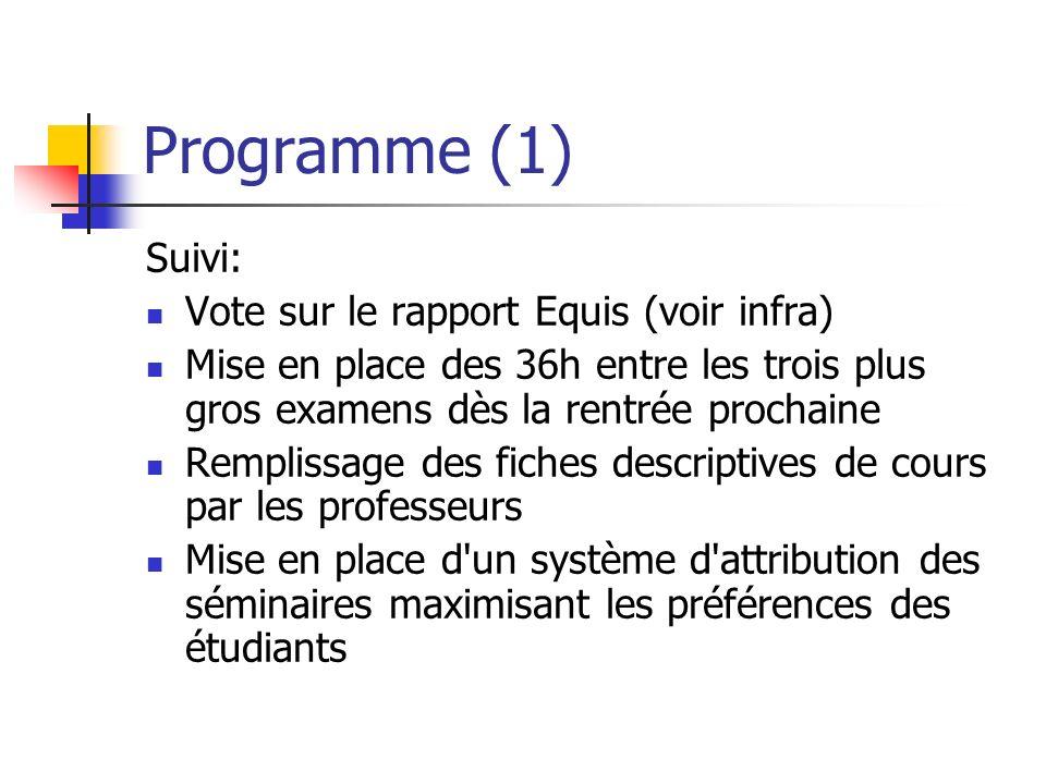 Programme (1) Suivi: Vote sur le rapport Equis (voir infra) Mise en place des 36h entre les trois plus gros examens dès la rentrée prochaine Remplissa