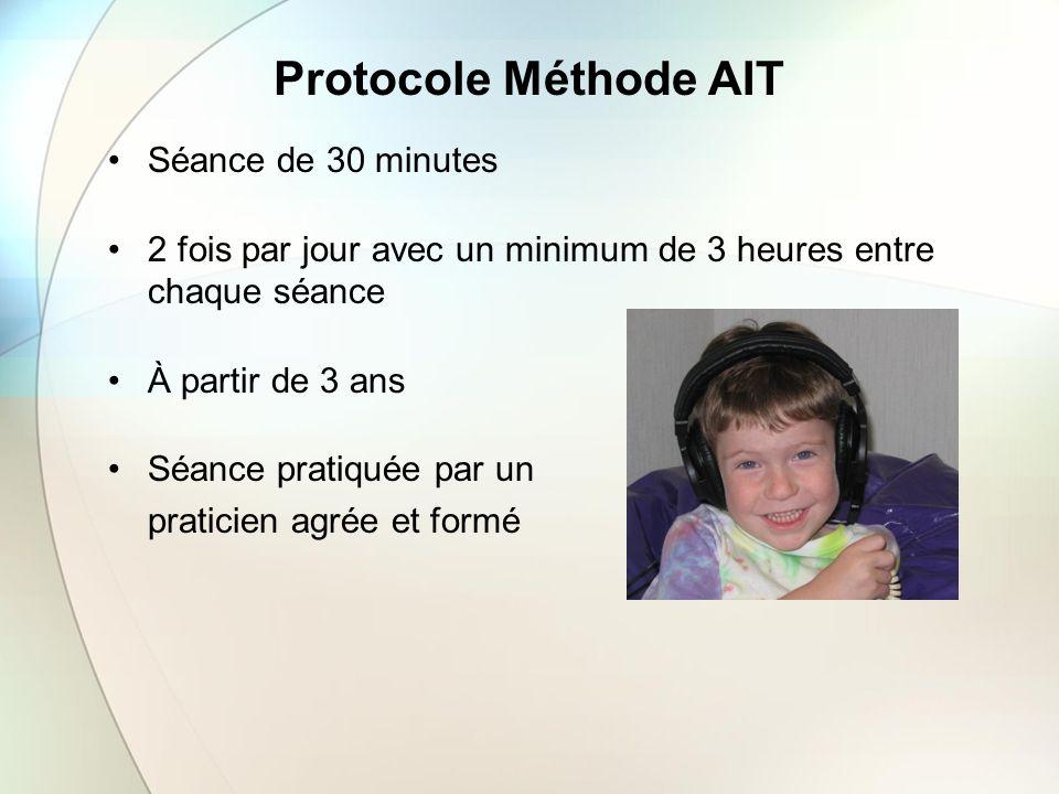 Protocole Méthode AIT Séance de 30 minutes 2 fois par jour avec un minimum de 3 heures entre chaque séance À partir de 3 ans Séance pratiquée par un p