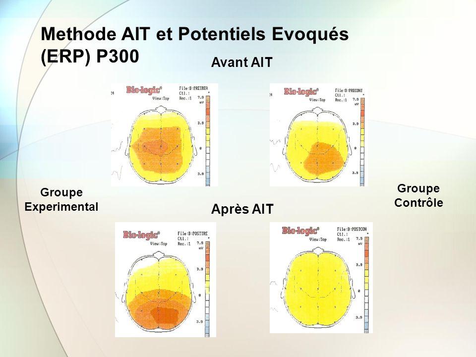 Methode AIT et Potentiels Evoqués (ERP) P300 Avant AIT Après AIT Groupe Experimental Groupe Contrôle