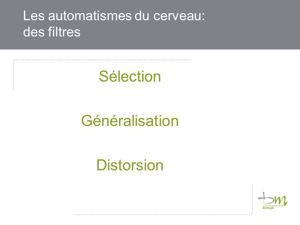 Les automatismes du cerveau: des filtres Sélection Généralisation Distorsion