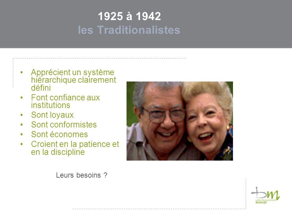 1925 à 1942 les Traditionalistes Apprécient un système hiérarchique clairement défini Font confiance aux institutions Sont loyaux Sont conformistes So