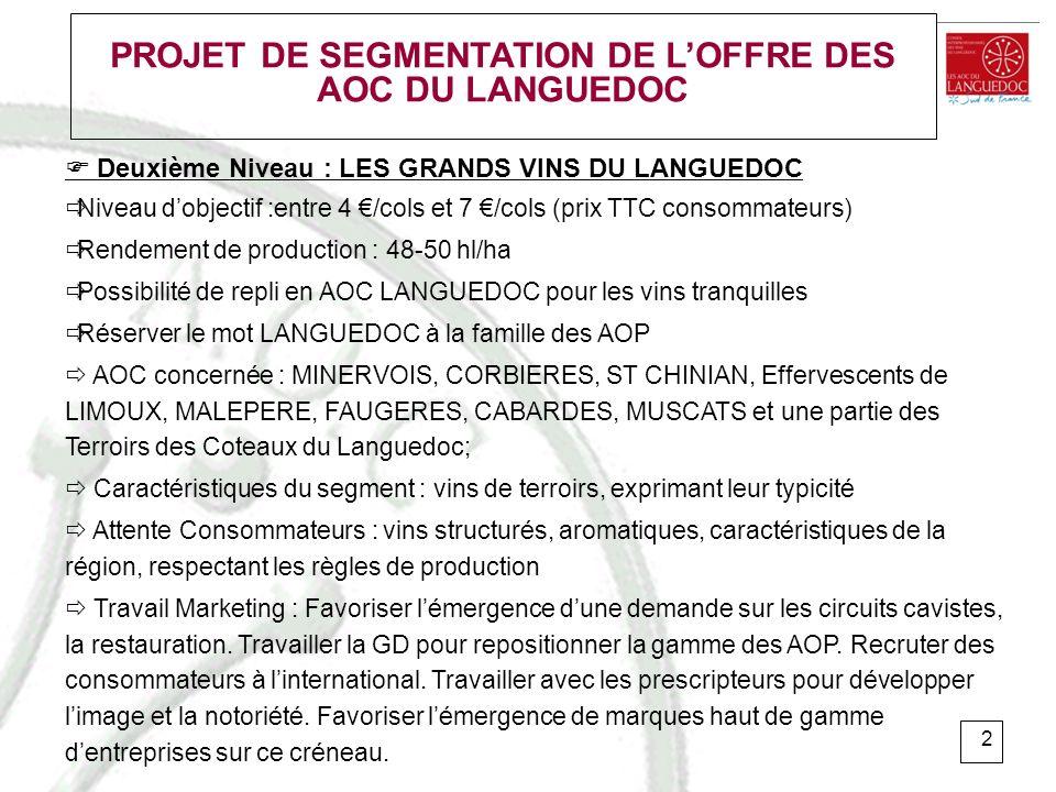 3 PROJET DE SEGMENTATION DE LOFFRE DES AOC DU LANGUEDOC Troisième Niveau : LES CRUS DU LANGUEDOC Niveau dobjectif : au-delà de 7-10 /cols (prix TTC consommateurs au caveau) AOC concernée Corbières Boutenac, Minervois La Livinière, lautre partie des Terroirs des Coteaux du Languedoc Caractéristiques du segment : vins de terroirs à image, signatures de domaines, forte valorisation, nécessité de gestion de la rareté Attente Consommateurs : vins complexes, expressifs, cibles : consommateurs amateurs, plutôt à la recherche de nouveautés (au-delà des habituels Bordeaux, Bourgogne rois sur le segment).