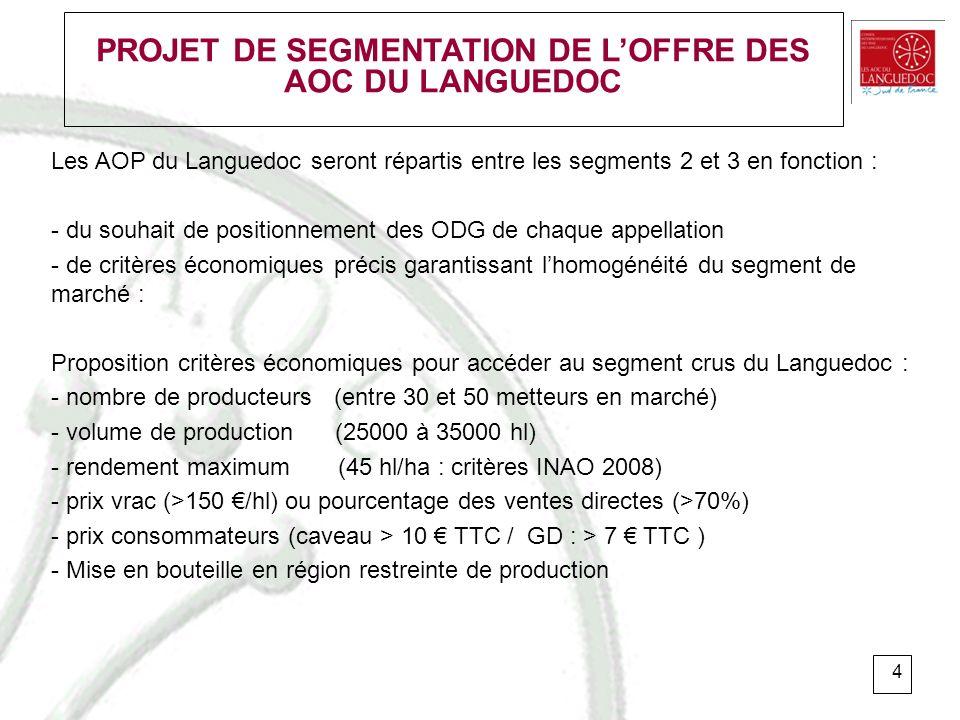 4 PROJET DE SEGMENTATION DE LOFFRE DES AOC DU LANGUEDOC Les AOP du Languedoc seront répartis entre les segments 2 et 3 en fonction : - du souhait de p