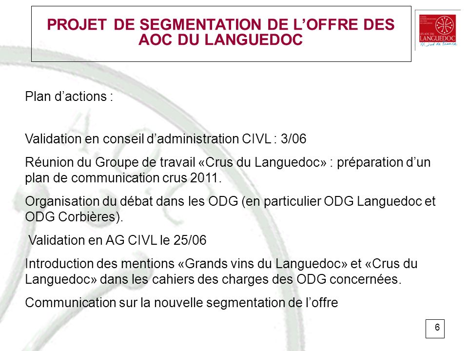 6 PROJET DE SEGMENTATION DE LOFFRE DES AOC DU LANGUEDOC Plan dactions : Validation en conseil dadministration CIVL : 3/06 Réunion du Groupe de travail