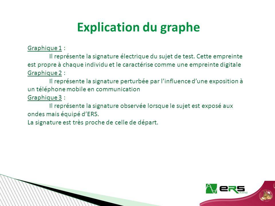 Explication du graphe Graphique 1 : Il représente la signature électrique du sujet de test.