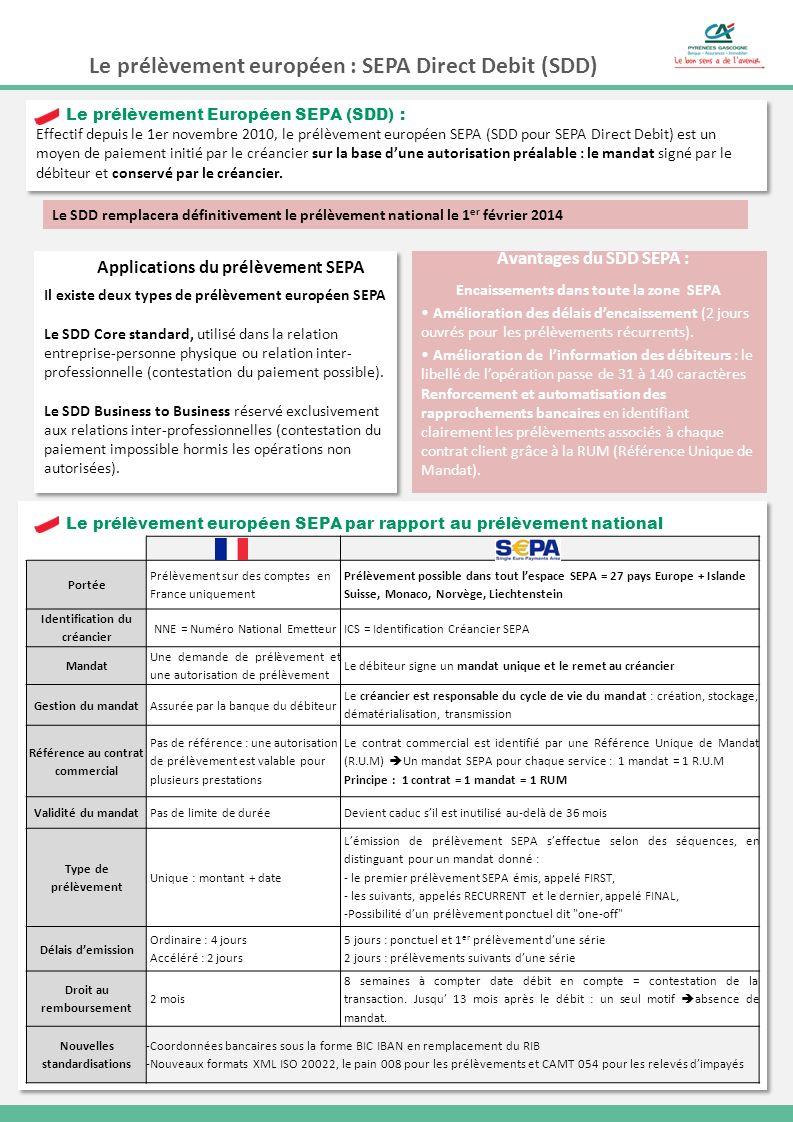 Il existe deux types de prélèvement européen SEPA Le SDD Core standard, utilisé dans la relation entreprise-personne physique ou relation inter- profe