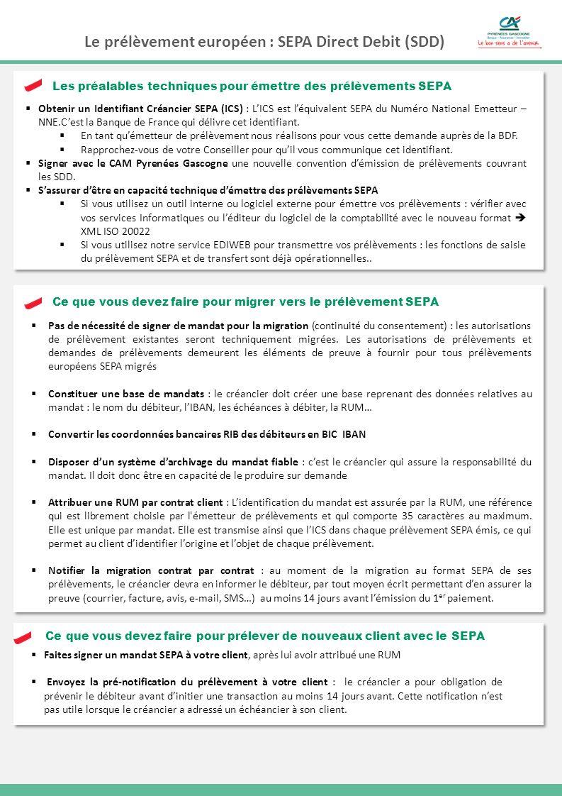 Les préalables techniques pour émettre des prélèvements SEPA Obtenir un Identifiant Créancier SEPA (ICS) : LICS est léquivalent SEPA du Numéro Nationa