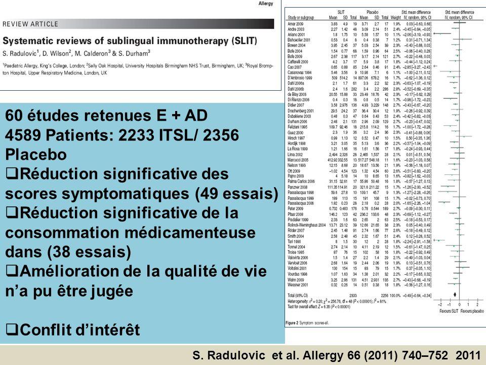 S. Radulovic et al. Allergy 66 (2011) 740–752 2011 60 études retenues E + AD 4589 Patients: 2233 ITSL/ 2356 Placebo Réduction significative des scores