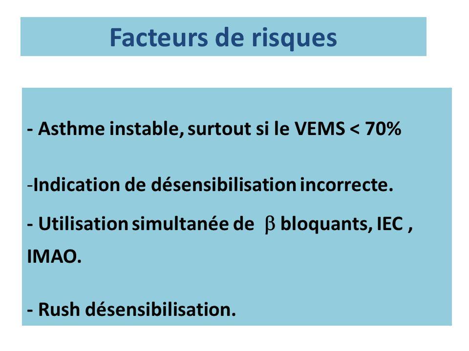 - Asthme instable, surtout si le VEMS < 70% -Indication de désensibilisation incorrecte. - Utilisation simultanée de bloquants, IEC, IMAO. - Rush dése