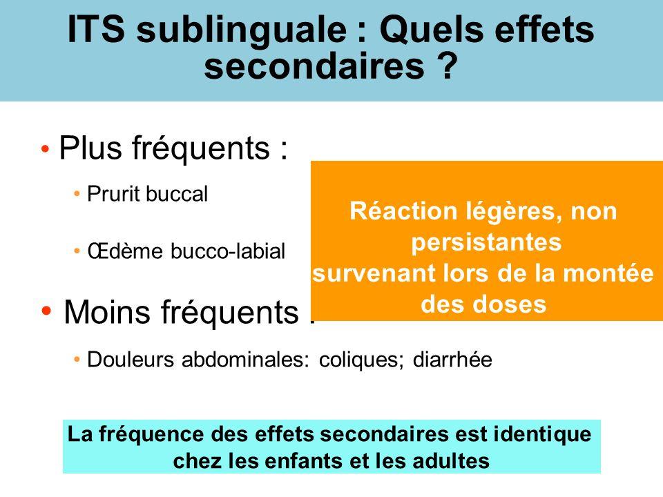 ITS sublinguale : Quels effets secondaires ? Plus fréquents : Prurit buccal Œdème bucco-labial Moins fréquents : Douleurs abdominales: coliques; diarr