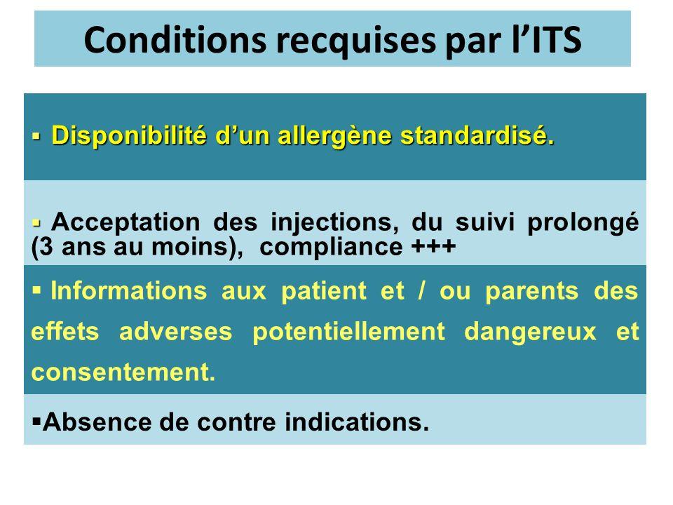 Disponibilité dun allergène standardisé. Disponibilité dun allergène standardisé. Acceptation des injections, du suivi prolongé (3 ans au moins), comp