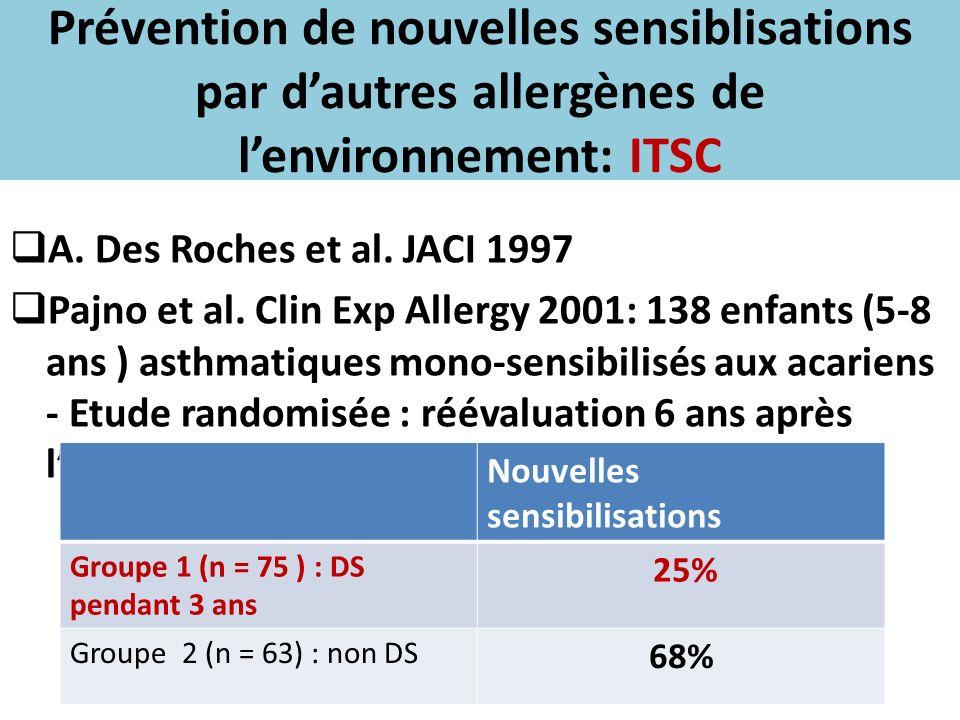 Prévention de nouvelles sensiblisations par dautres allergènes de lenvironnement: ITSC A. Des Roches et al. JACI 1997 Pajno et al. Clin Exp Allergy 20