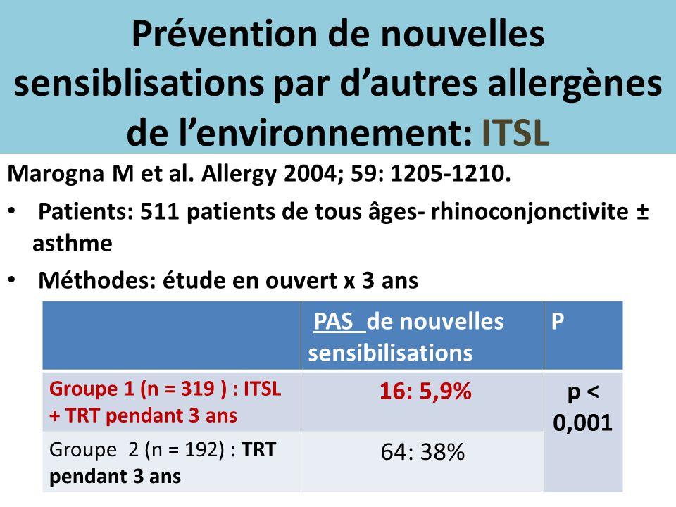 Prévention de nouvelles sensiblisations par dautres allergènes de lenvironnement: ITSL Marogna M et al. Allergy 2004; 59: 1205-1210. Patients: 511 pat