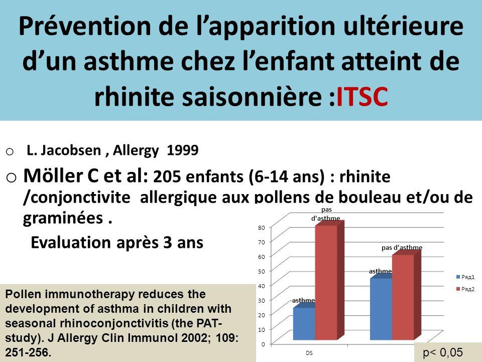 Prévention de lapparition ultérieure dun asthme chez lenfant atteint de rhinite saisonnière :ITSC o L. Jacobsen, Allergy 1999 o Möller C et al: 205 en