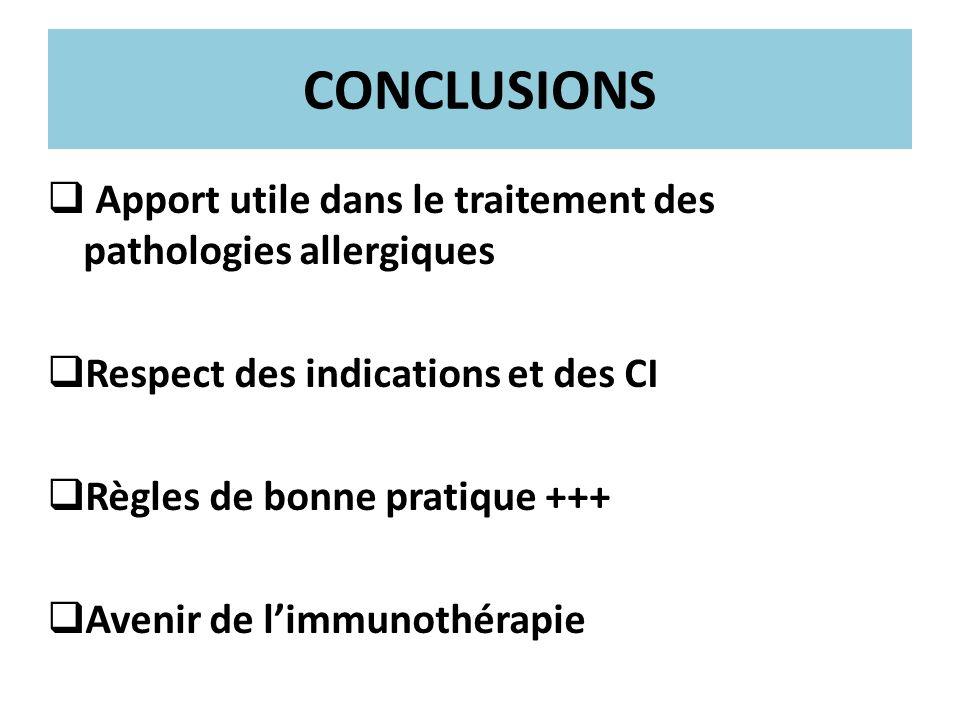 CONCLUSIONS Apport utile dans le traitement des pathologies allergiques Respect des indications et des CI Règles de bonne pratique +++ Avenir de limmu