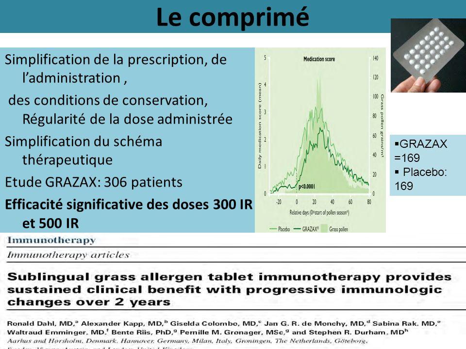 Le comprimé Simplification de la prescription, de ladministration, des conditions de conservation, Régularité de la dose administrée Simplification du