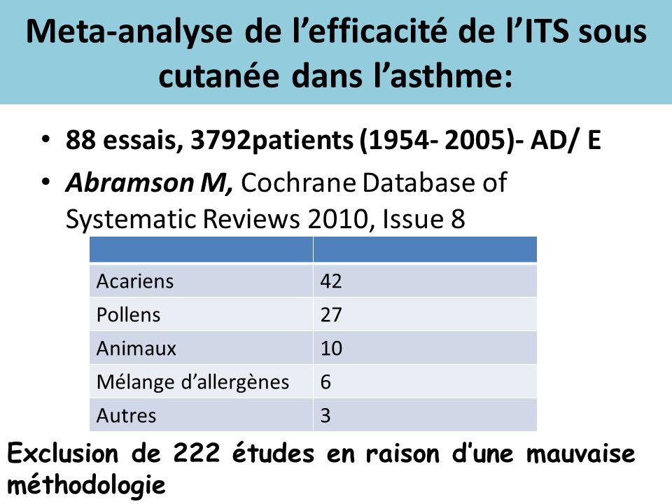 Meta-analyse de lefficacité de lITS sous cutanée dans lasthme: 88 essais, 3792patients (1954- 2005)- AD/ E Abramson M, Cochrane Database of Systematic