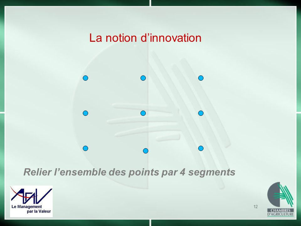 12 La notion dinnovation Relier lensemble des points par 4 segments