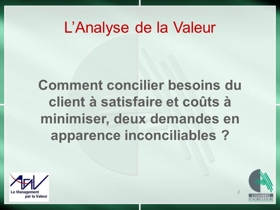 2 Comment concilier besoins du client à satisfaire et coûts à minimiser, deux demandes en apparence inconciliables ? LAnalyse de la Valeur