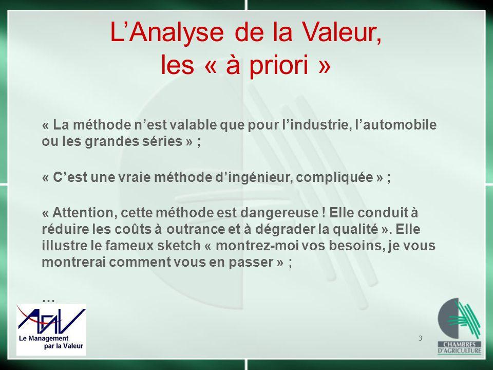 3 « La méthode nest valable que pour lindustrie, lautomobile ou les grandes séries » ; « Cest une vraie méthode dingénieur, compliquée » ; « Attention