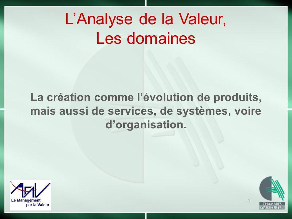 4 La création comme lévolution de produits, mais aussi de services, de systèmes, voire dorganisation. LAnalyse de la Valeur, Les domaines