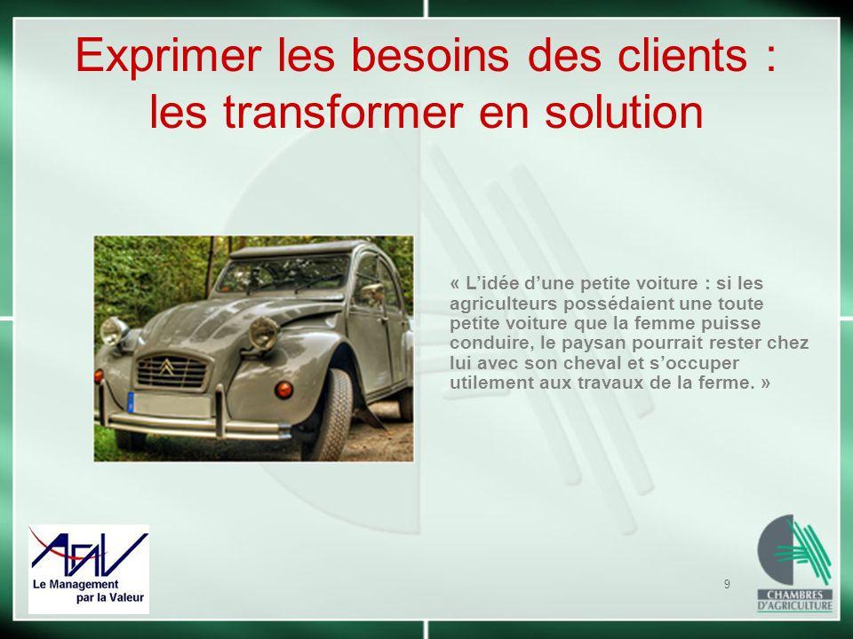 9 Exprimer les besoins des clients : les transformer en solution « Lidée dune petite voiture : si les agriculteurs possédaient une toute petite voitur
