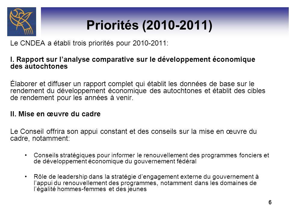 6 Priorités (2010-2011) Le CNDEA a établi trois priorités pour 2010-2011: I. Rapport sur lanalyse comparative sur le développement économique des auto