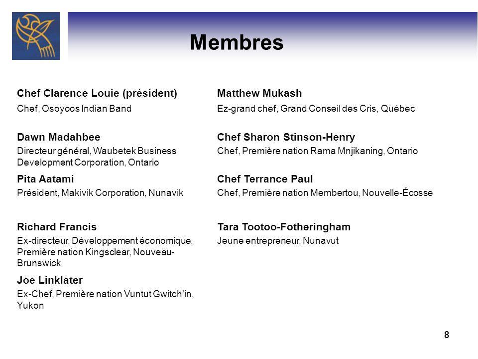 8 Membres Chef Clarence Louie (président) Chef, Osoyoos Indian Band Matthew Mukash Ez-grand chef, Grand Conseil des Cris, Québec Dawn Madahbee Directe