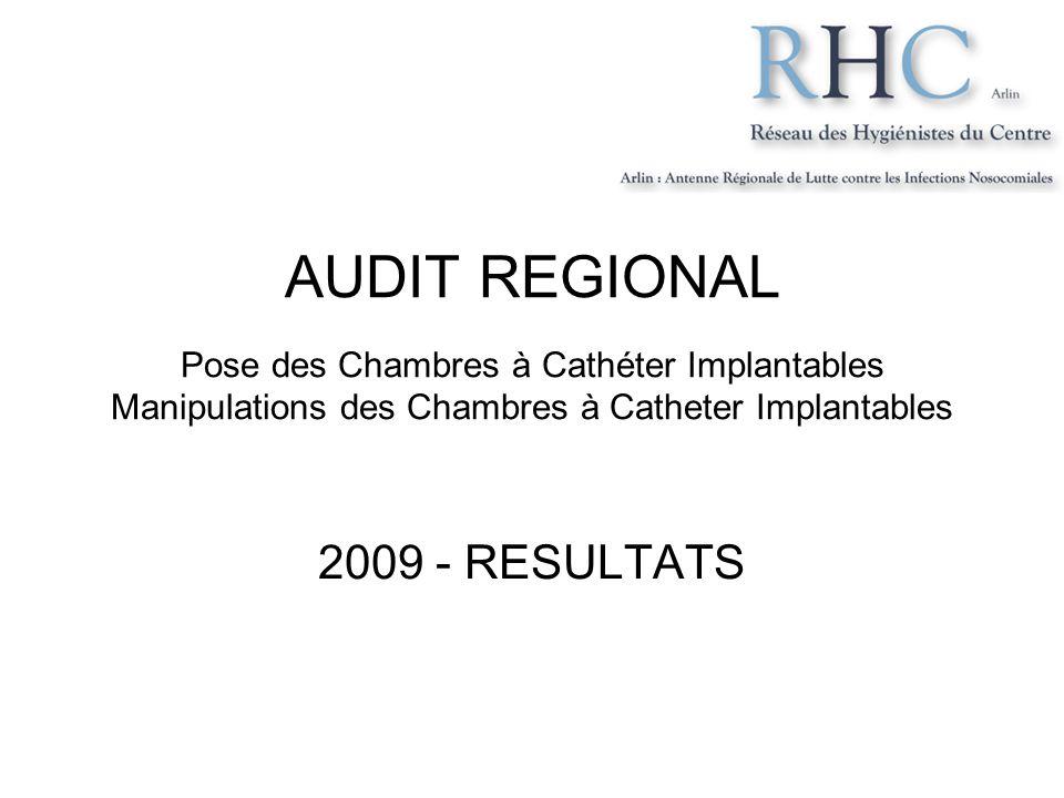 AUDIT REGIONAL Pose des Chambres à Cathéter Implantables Manipulations des Chambres à Catheter Implantables 2009 - RESULTATS