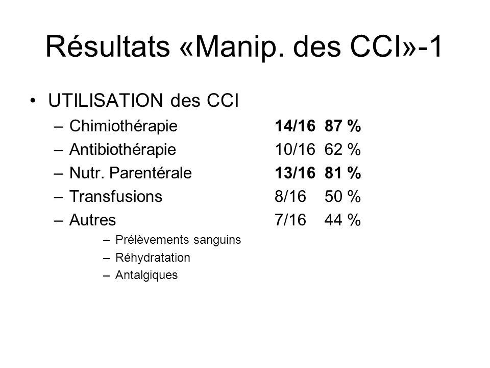 UTILISATION des CCI –Chimiothérapie14/16 87 % –Antibiothérapie10/16 62 % –Nutr. Parentérale13/16 81 % –Transfusions8/16 50 % –Autres 7/16 44 % –Prélèv
