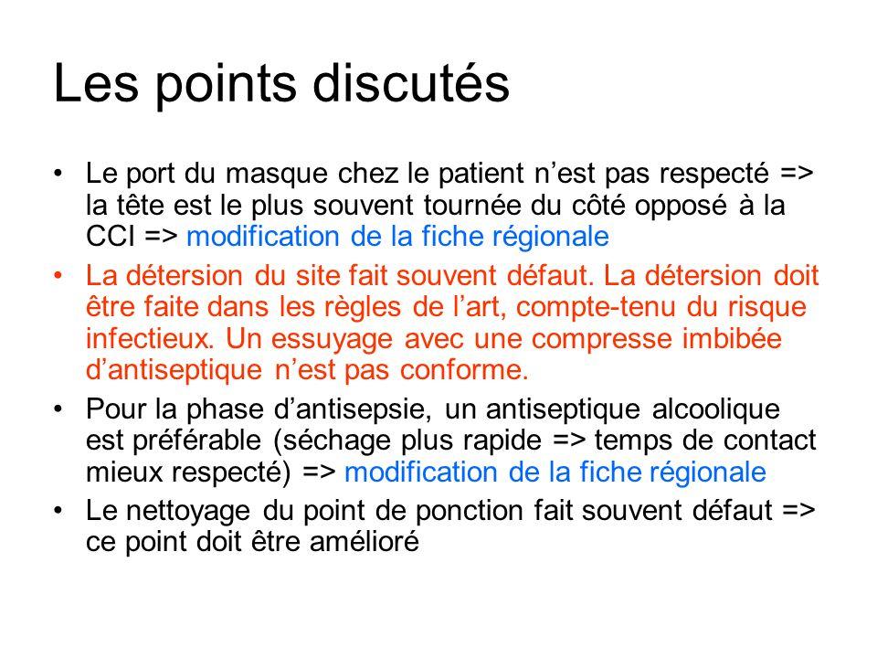 Les points discutés Le port du masque chez le patient nest pas respecté => la tête est le plus souvent tournée du côté opposé à la CCI => modification