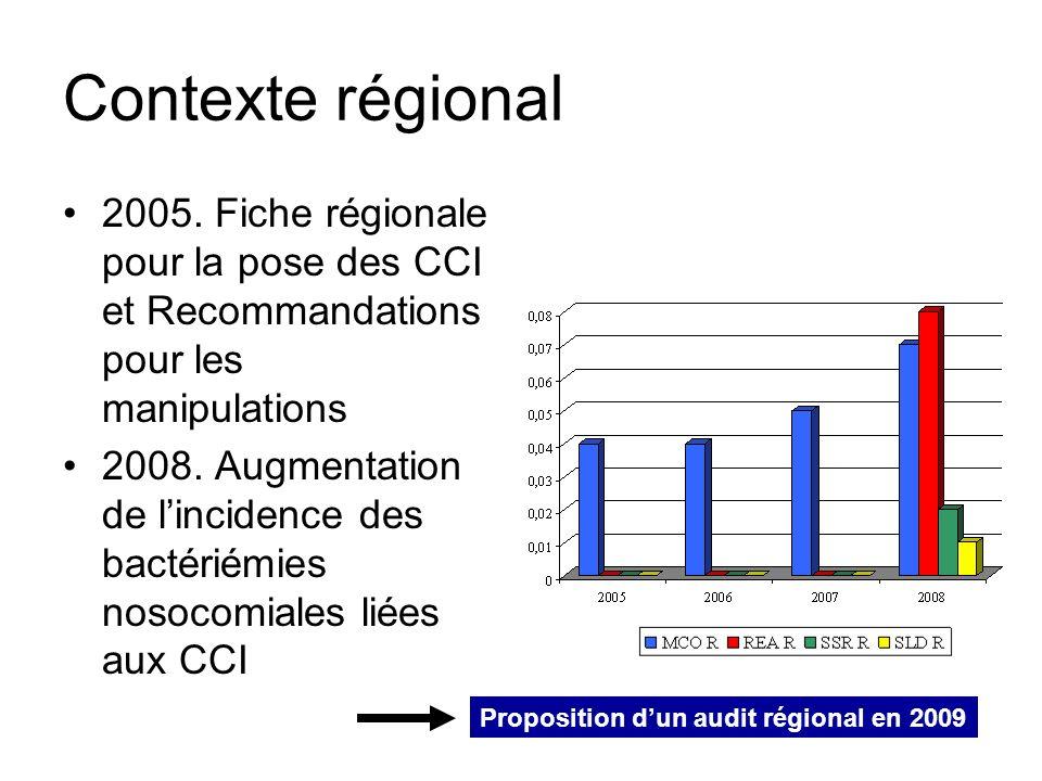 Contexte régional 2005. Fiche régionale pour la pose des CCI et Recommandations pour les manipulations 2008. Augmentation de lincidence des bactériémi