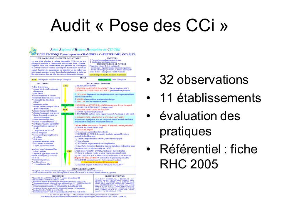 Audit « Pose des CCi » 32 observations 11 établissements évaluation des pratiques Référentiel : fiche RHC 2005