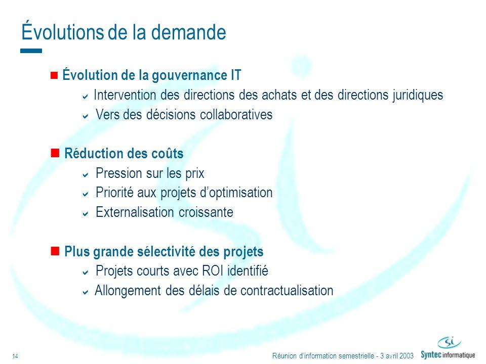 Réunion dinformation semestrielle - 3 avril 2003 14 Évolutions de la demande Évolution de la gouvernance IT Intervention des directions des achats et