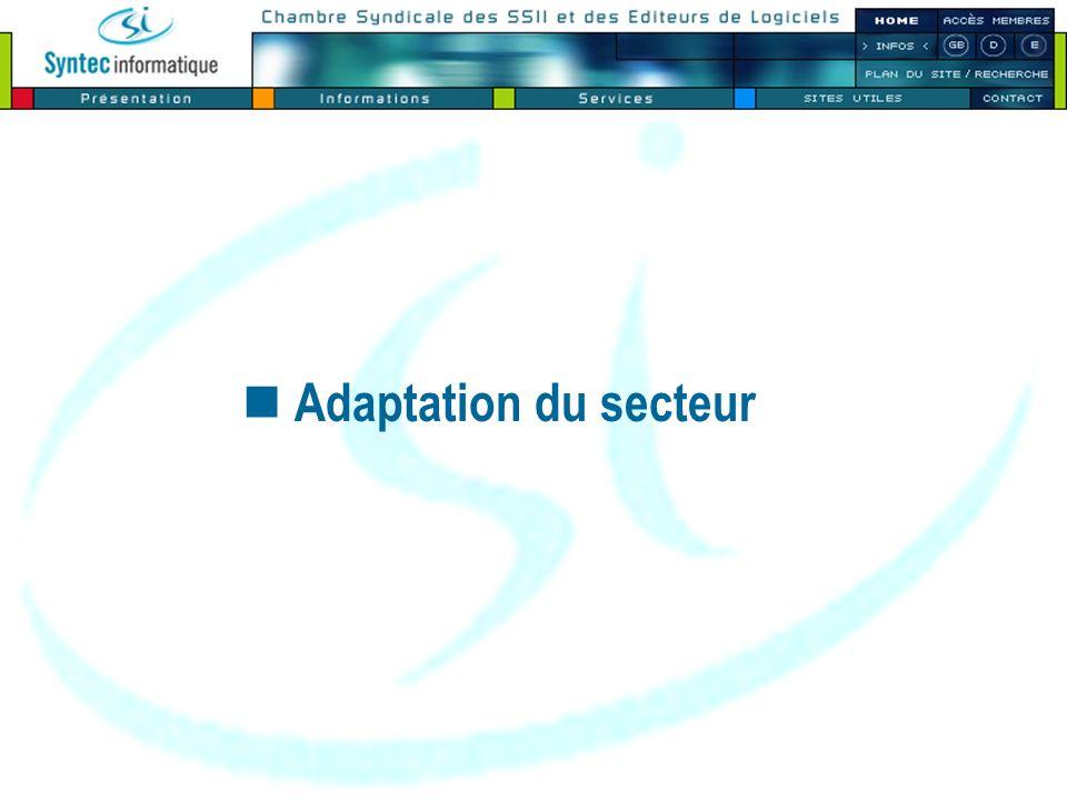 Adaptation du secteur
