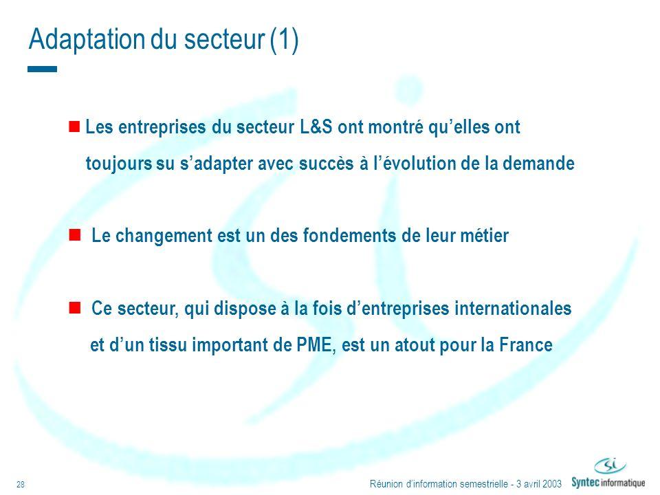 Réunion dinformation semestrielle - 3 avril 2003 28 Adaptation du secteur (1) Les entreprises du secteur L&S ont montré quelles ont toujours su sadapt
