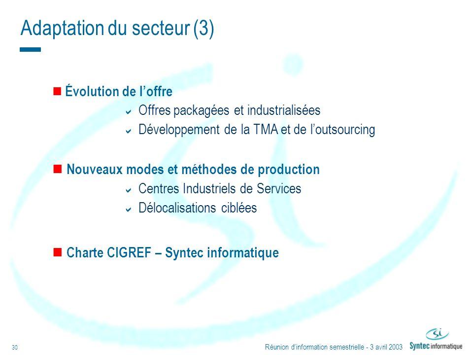Réunion dinformation semestrielle - 3 avril 2003 30 Adaptation du secteur (3) Évolution de loffre Offres packagées et industrialisées Développement de