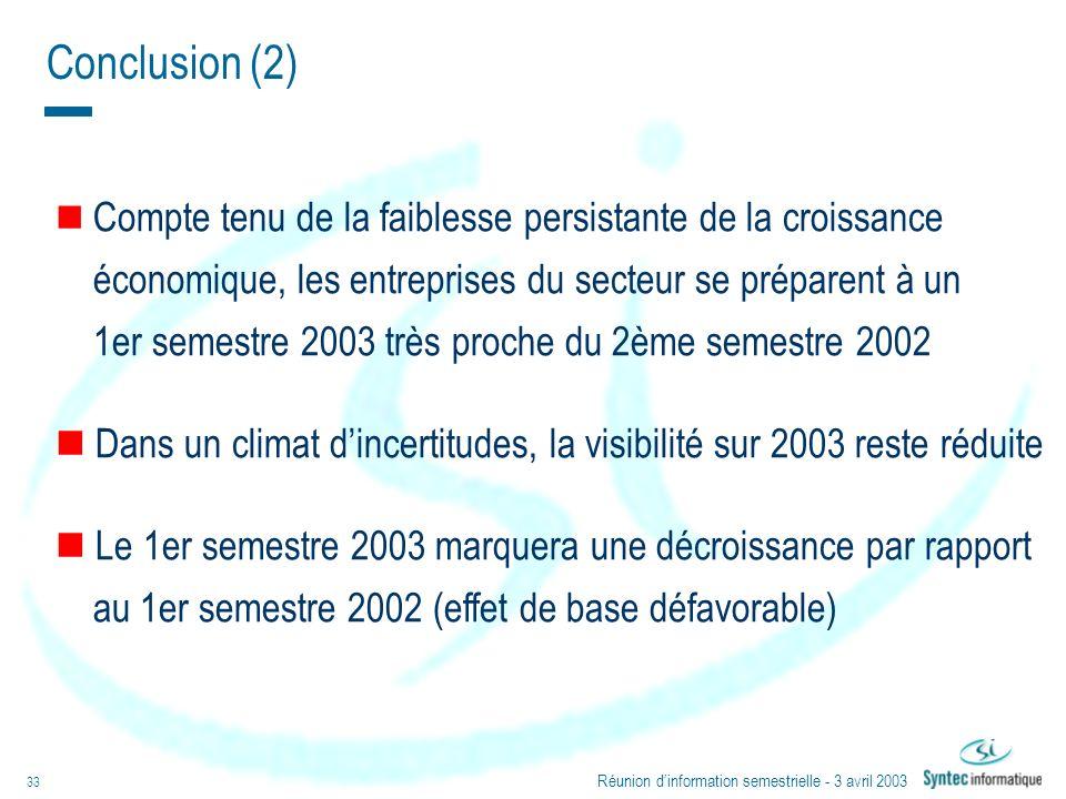 Réunion dinformation semestrielle - 3 avril 2003 33 Conclusion (2) Compte tenu de la faiblesse persistante de la croissance économique, les entreprise