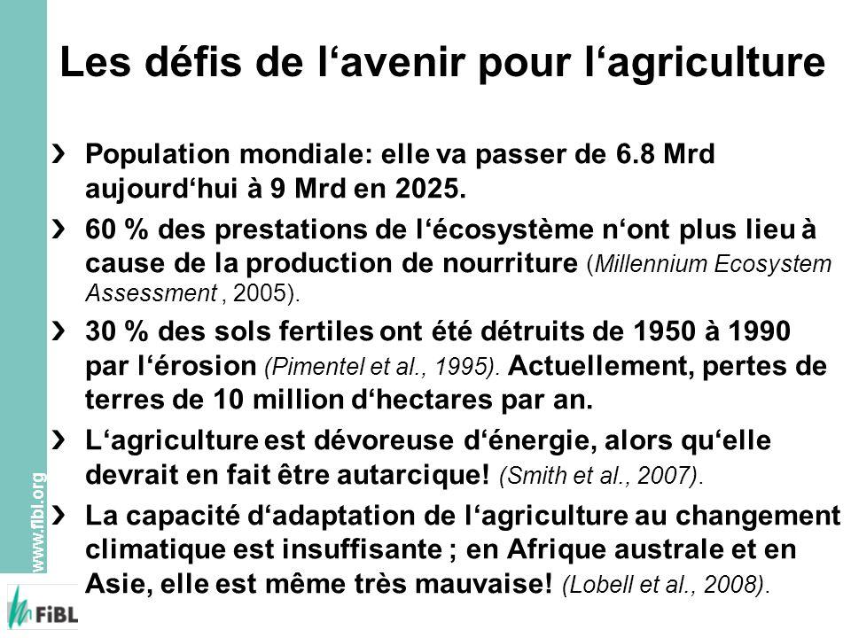 www.fibl.org Fixation de CO 2 dans le sol grâce à lagriculture biologique Pimentel et al., 2005, Teasdale et al., 2007, Fliessbach et al., 2007, Mäder et al., 2002, Berner et al., 2008 Essai DOC (CH) Essai de Rodale (USA) Essai SADP (USA) Essai de Frick (CH) kg C par ha et année Bio, sans labour Bio, labourConventionnel, sans labour Bio, avec fumier frais Bio, sans labour Conventionnel Bio, avec engrais verts PI, engrais minéraux Bio, avec fumier frais Biodynamique, avec compost de fumier PI, fumier frais + engrais minéraux